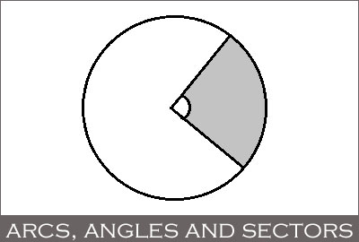 Arcs, Angles and Sectors in Geometry