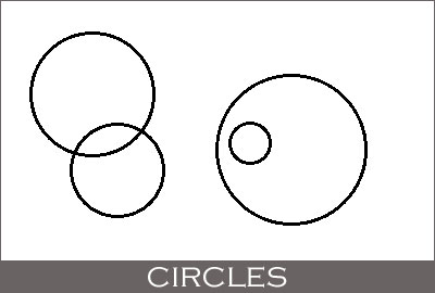 Circles in Geometry