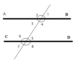 Consecutive Interior Angles Theorem in Geometry