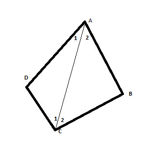 Diagonal line in a simple convex polygon.