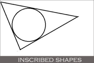 Inscribed Shapes in Geometry