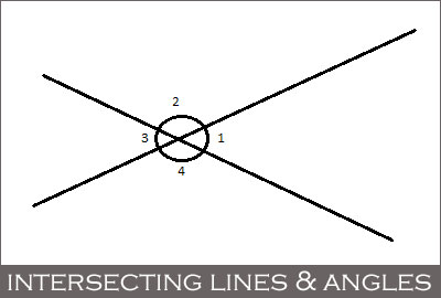Intersecting Lines and Angles