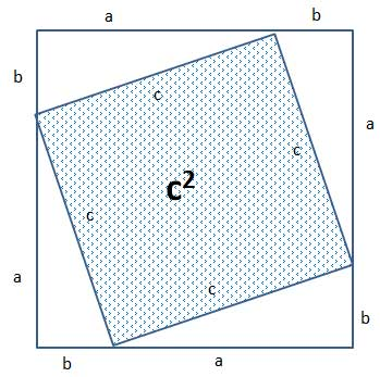 Pythagorean Theorem proof by rearrangement