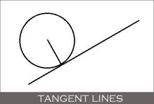 Tangent Lines in Geometry