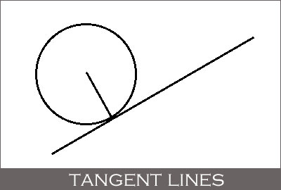 Tangent Lines in Geometry