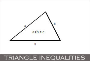 Triangle inequalities in Geometry