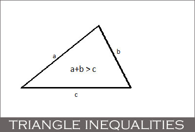Triangle inequalities in Geometry