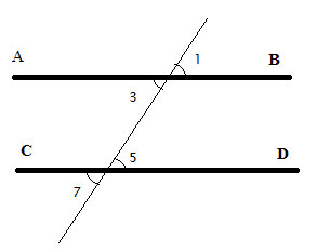 Parallel Lines Same Angles