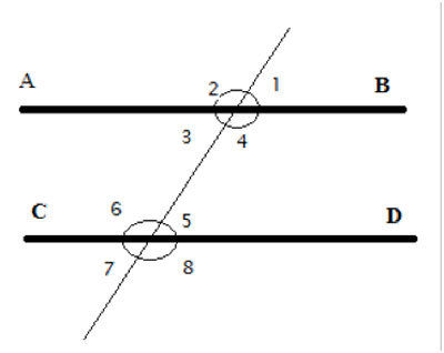two parallel line segments