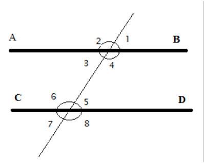 two parallel line segments