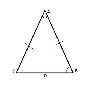 Base angles theorem with bisected apex
