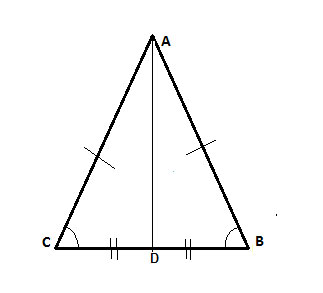 Base angles theorem with corresponding parts marked