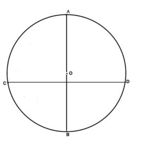 Diameter perpendicular to a chord