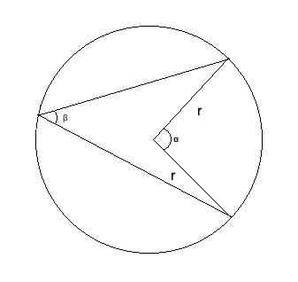Geometry: Inscribed angle
