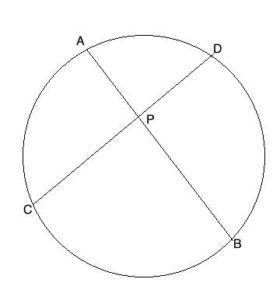 Intersecting chords in geometry