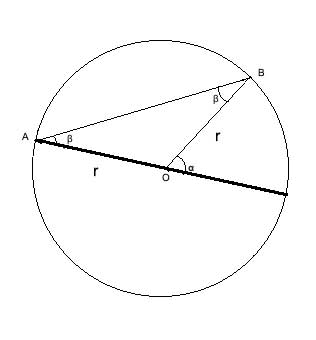 One of the chords forming the inscribed angle is the diameter