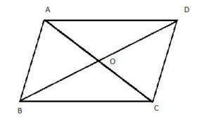 Parallelogram with diagonals