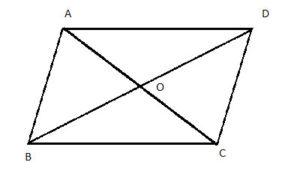 Parallelogram with diagonals