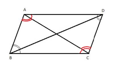 In geometry: parallelogram - equal angles without triangle congruency