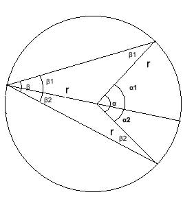 Inscribed angle with diameter passing through the middle