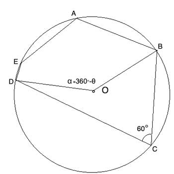 Geometry shape of an inscribed polygon with central angle