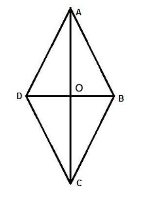 rhombus with perpendicular diagonals