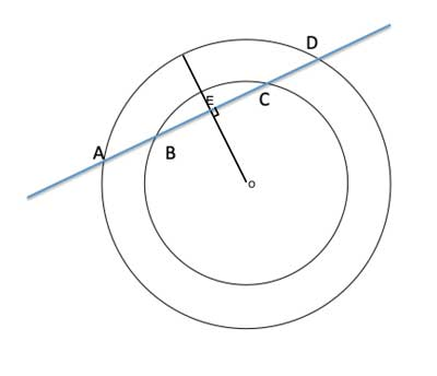 concentric circles with secant and radius