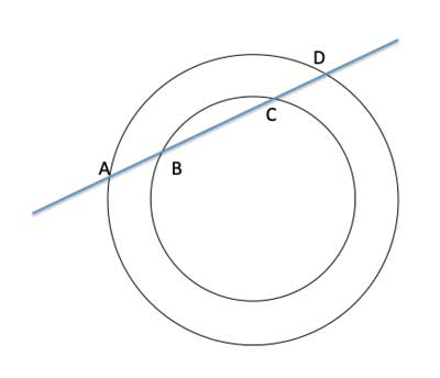 concentric circles with secant