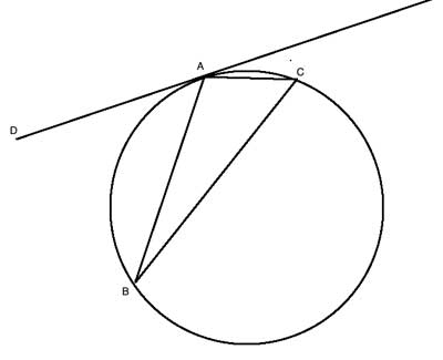 Geometry drawing: tangent and chord