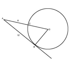 tangent line to a circle