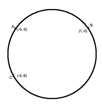 find the area of a circle from 3 points