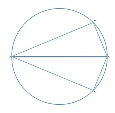 kite in a circle