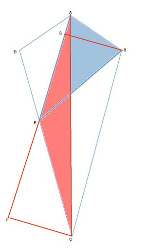 two triangles with same base and height