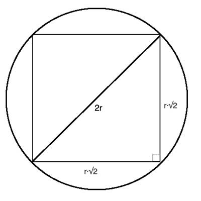 Square in a circle with measurements