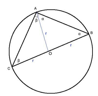 Thales' theorem with angles