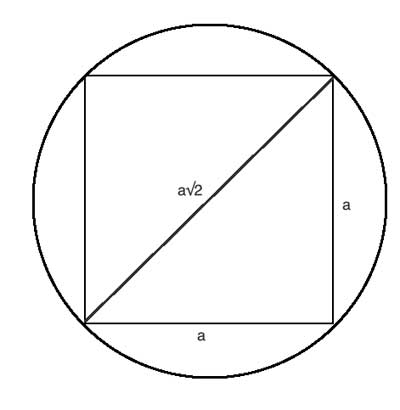 diameter as function of square's side