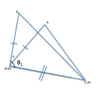 overlapping congruent edges