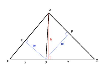 points on bisector are equidistant