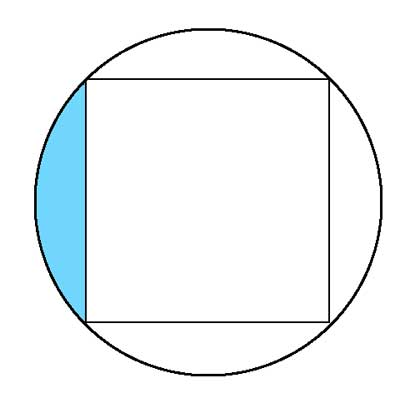 shaded area between circle and square