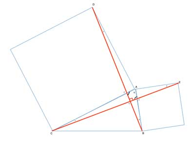 squares on the sides of triangles with angles labeled