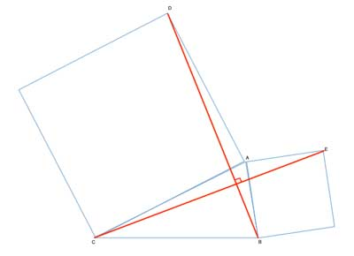 squares on the sides of triangles