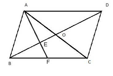 triangles with same height