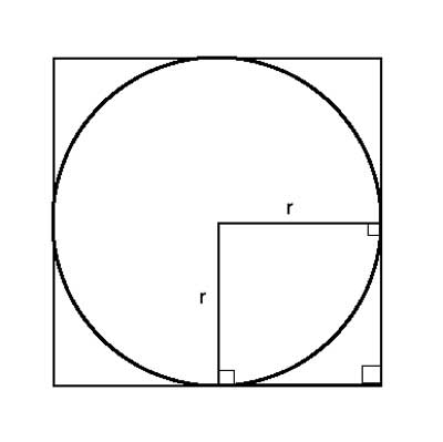 Inscribed circle's radii form a square