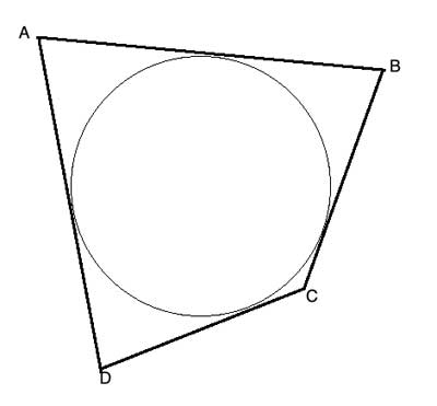 circle inscribed in a quadrilateral