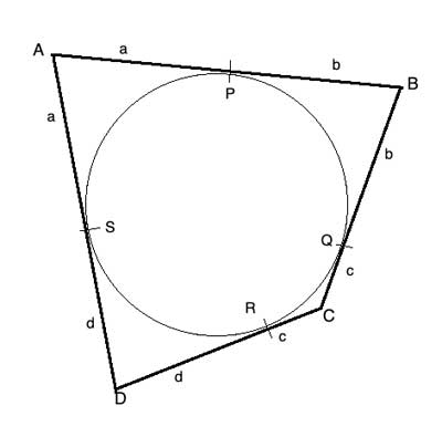 four cases of The Two Tangent Theorem