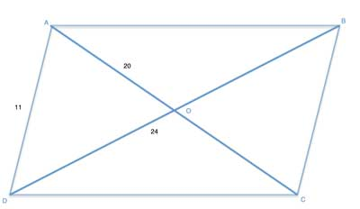 Parallelogram with diagonals and side lengths