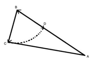 Reverse Triangle Inequality