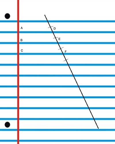 Ruled paper with transversal line