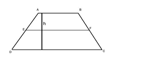 Area of trapezoid with median