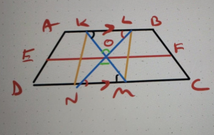 Lines that Intersect on a Trapezoid's Midsegment